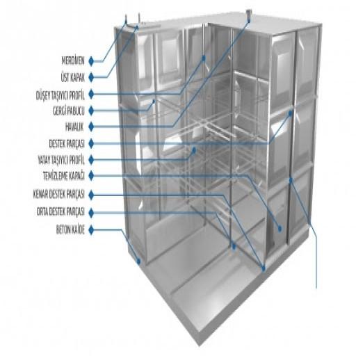 Soğuk-Sıcak Plastik ve Çelik Su Depoları Üretici ve Satıcılari